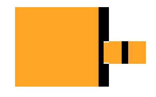 FLAVEE-izdelava spletnih strani